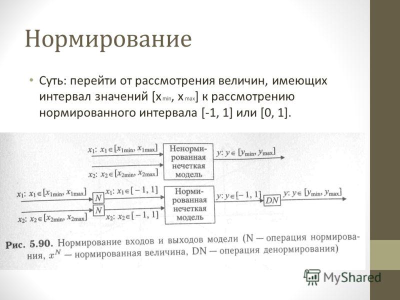 Нормирование Суть: перейти от рассмотрения величин, имеющих интервал значений [x min, x max ] к рассмотрению нормированного интервала [-1, 1] или [0, 1].