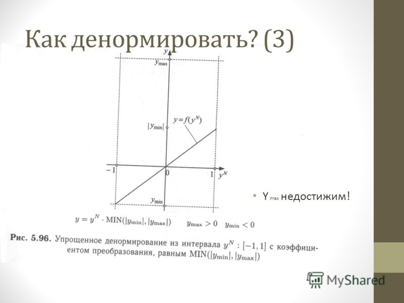 Как денормировать? (3) Y max недостижим!