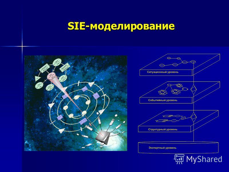 SIE-моделирование