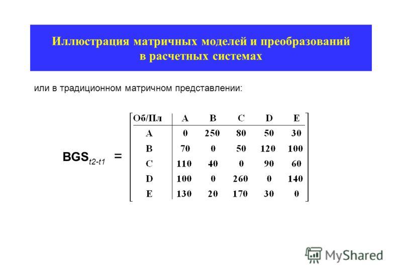 Иллюстрация матричных моделей и преобразований в расчетных системах или в традиционном матричном представлении: BGS t2-t1 =