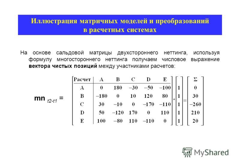 Иллюстрация матричных моделей и преобразований в расчетных системах На основе сальдовой матрицы двухстороннего неттинга, используя формулу многостороннего неттинга получаем числовое выражение вектора чистых позиций между участниками расчетов: mn t2-t