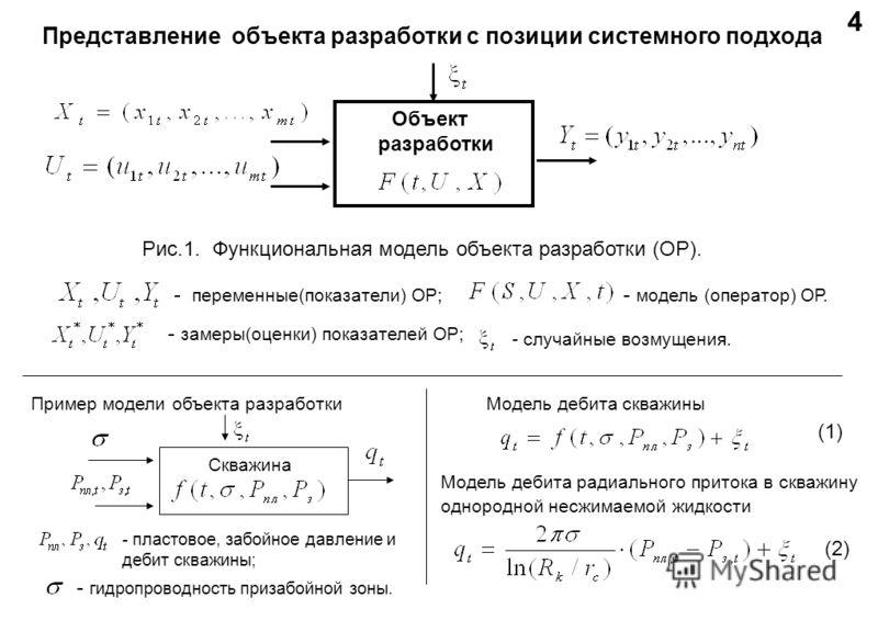 Объект разработки Представление объекта разработки с позиции системного подхода Рис.1. Функциональная модель объекта разработки (ОР). - модель (оператор) ОР. 4 - переменные(показатели) ОР; - замеры(оценки) показателей ОР; - случайные возмущения. Прим