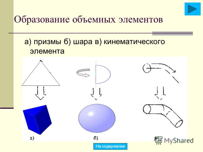 Образование объемных элементов а) призмы б) шара в) кинематического элемента На содержание