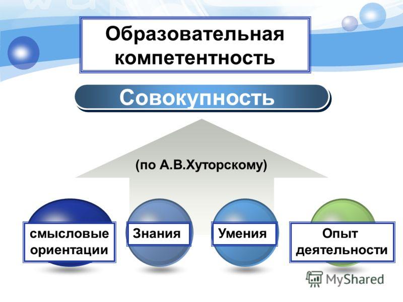 Образовательная компетентность Совокупность (по А.В.Хуторскому) Опыт деятельности УменияЗнаниясмысловые ориентации