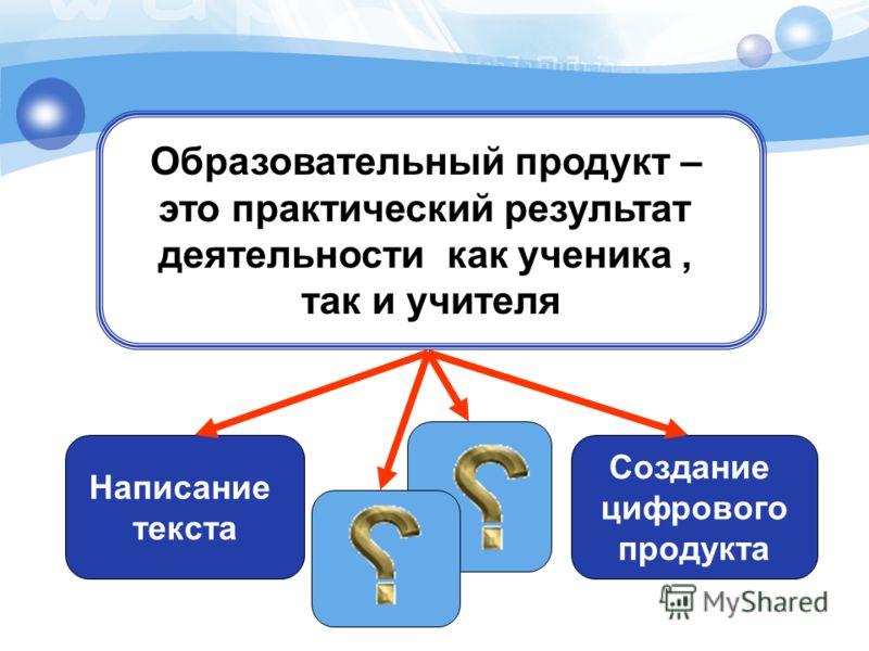 Образовательный продукт – это практический результат деятельности как ученика, так и учителя Написание текста Создание цифрового продукта