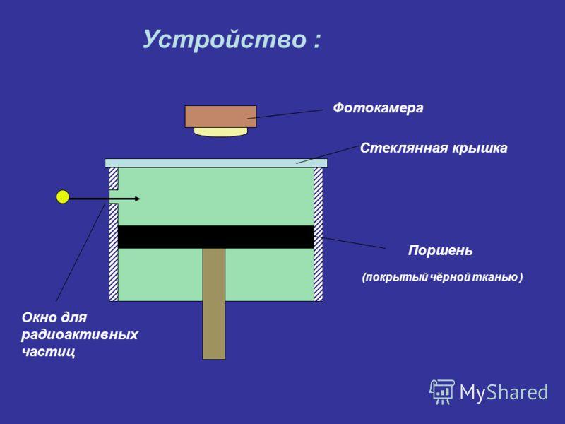 Фотокамера Поршень (покрытый чёрной тканью ) Стеклянная крышка Окно для радиоактивных частиц Устройство :