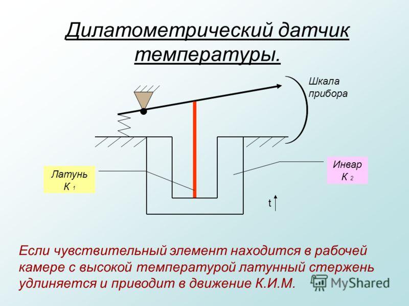 Дилатометрический датчик температуры. Инвар К 2 Латунь К 1 Если чувствительный элемент находится в рабочей камере с высокой температурой латунный стержень удлиняется и приводит в движение К.И.М. t Шкала прибора