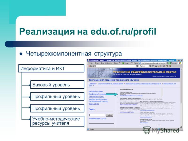 Реализация на edu.of.ru/profil Четырехкомпонентная структура Информатика и ИКТ Базовый уровень Профильный уровень Учебно-методические ресурсы учителя