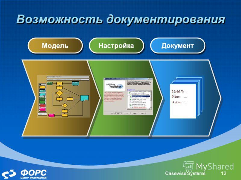 Casewise Systems12 Возможность документирования Модель Настройка Документ Model … Name: … Author: …