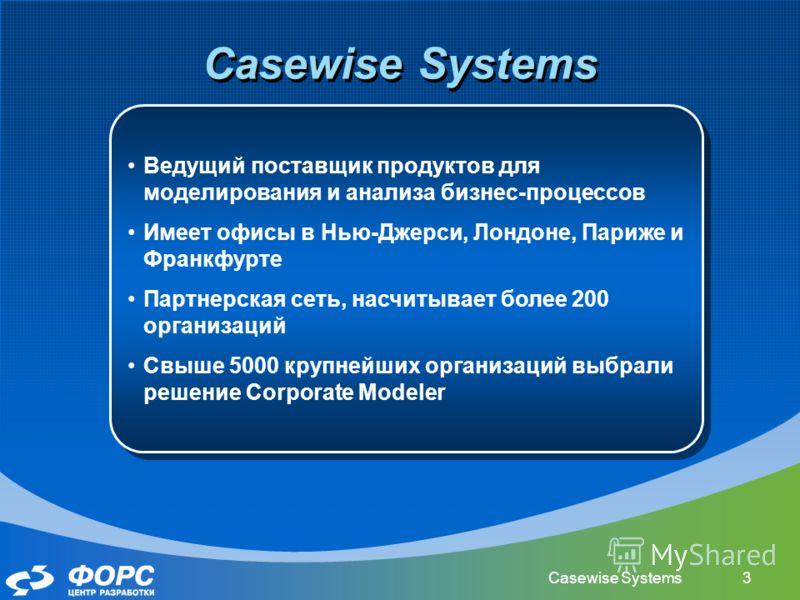 Casewise Systems3 Ведущий поставщик продуктов для моделирования и анализа бизнес-процессов Имеет офисы в Нью-Джерси, Лондоне, Париже и Франкфурте Партнерская сеть, насчитывает более 200 организаций Свыше 5000 крупнейших организаций выбрали решение Co