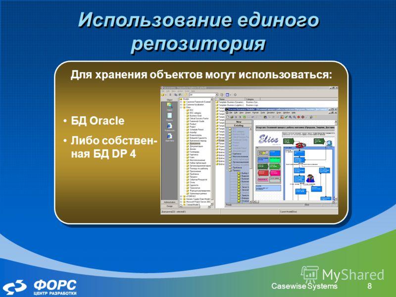 Casewise Systems8 Использование единого репозитория Для хранения объектов могут использоваться: БД Oracle Либо собствен- ная БД DP 4 Для хранения объектов могут использоваться: БД Oracle Либо собствен- ная БД DP 4