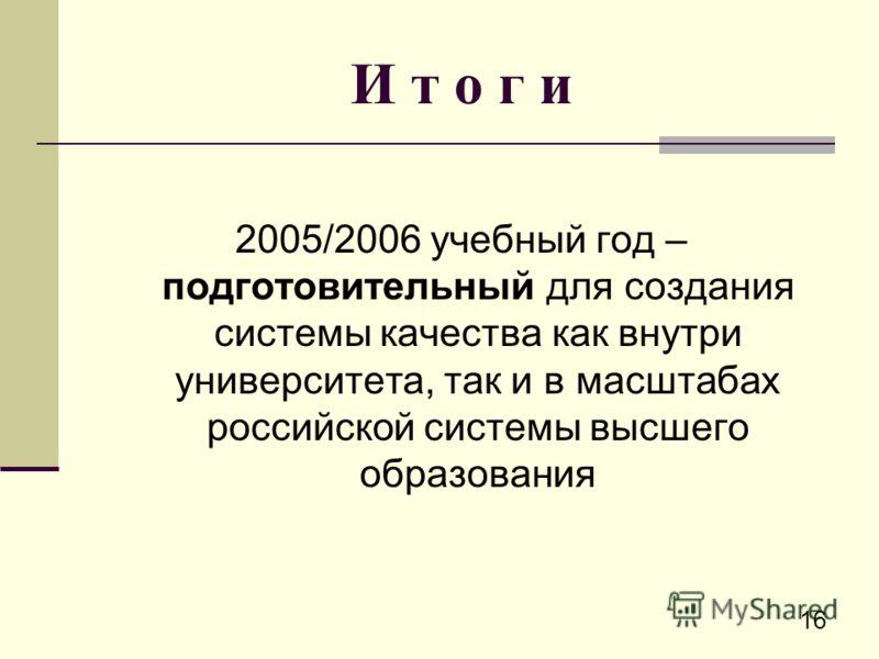 16 И т о г и 2005/2006 учебный год – подготовительный для создания системы качества как внутри университета, так и в масштабах российской системы высшего образования