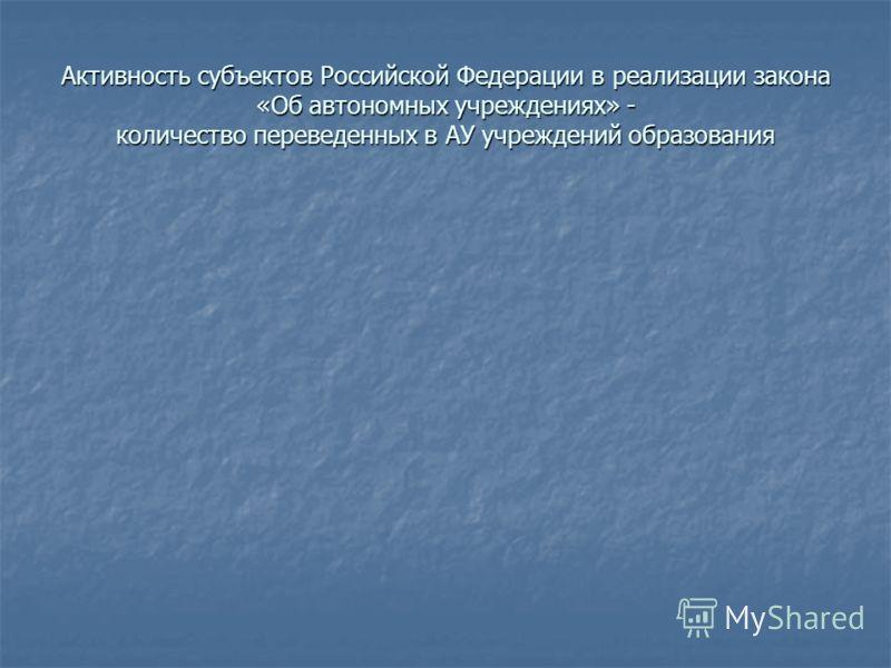 Активность субъектов Российской Федерации в реализации закона «Об автономных учреждениях» - количество переведенных в АУ учреждений образования