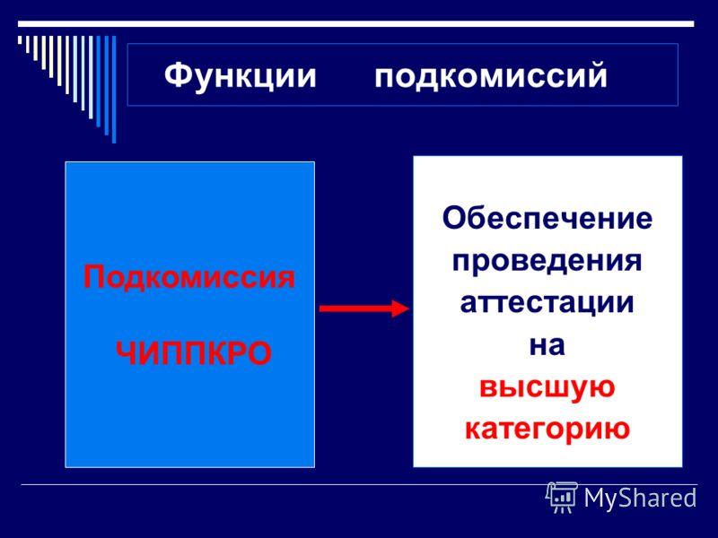 Обеспечение проведения аттестации на высшую категорию Подкомиссия ЧИППКРО