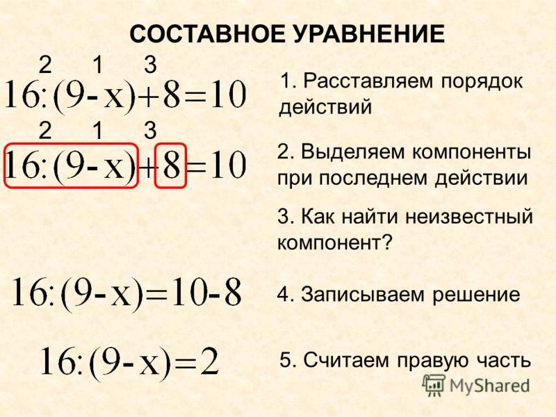 СОСТАВНОЕ УРАВНЕНИЕ 1. Расставляем порядок действий 1 23 2. Выделяем компоненты при последнем действии 1 23 3. Как найти неизвестный компонент? 4. Записываем решение 5. Считаем правую часть