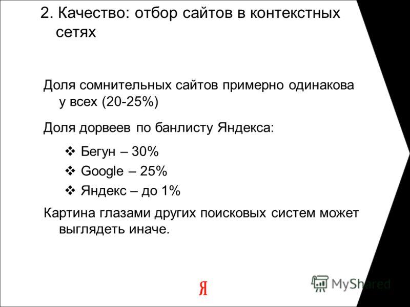 2. Качество: отбор сайтов в контекстных сетях Доля сомнительных сайтов примерно одинакова у всех (20-25%) Доля дорвеев по банлисту Яндекса: Бегун – 30% Google – 25% Яндекс – до 1% Картина глазами других поисковых систем может выглядеть иначе.