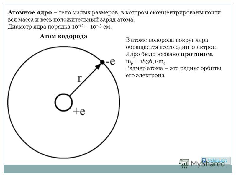 Атомное ядро – тело малых размеров, в котором сконцентрированы почти вся масса и весь положительный заряд атома. Диаметр ядра порядка 10 -12 – 10 -13 см. Атом водорода В атоме водорода вокруг ядра обращается всего один электрон. Ядро было названо про