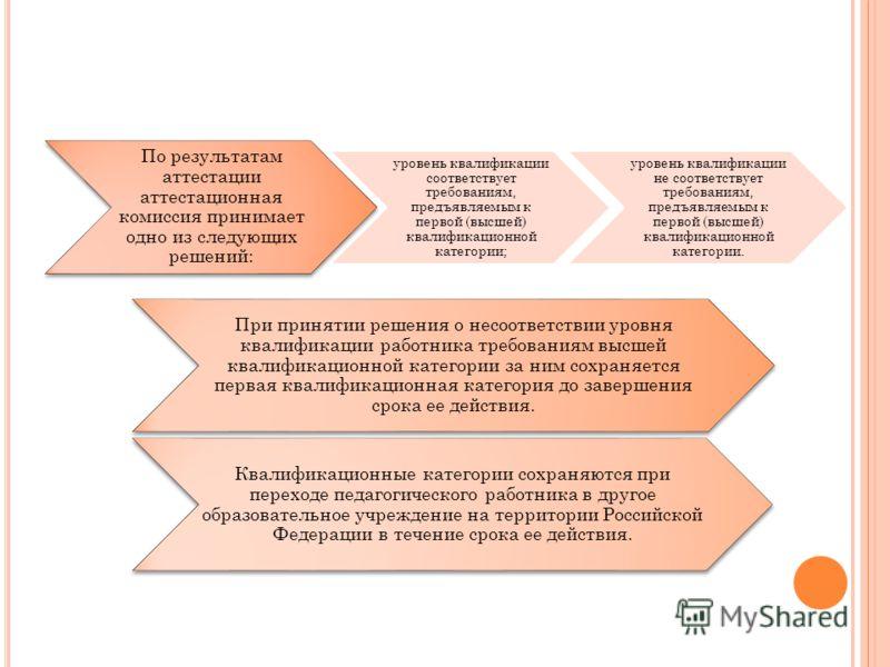 По результатам аттестации аттестационная комиссия принимает одно из следующих решений: уровень квалификации соответствует требованиям, предъявляемым к первой (высшей) квалификационной категории; уровень квалификации не соответствует требованиям, пред