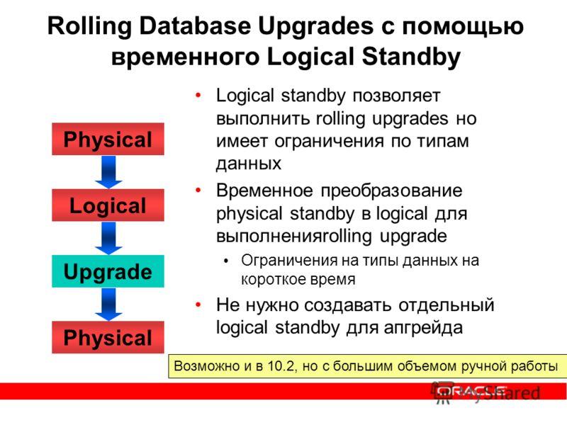 Rolling Database Upgrades c помощью временного Logical Standby Logical standby позволяет выполнить rolling upgrades но имеет ограничения по типам данных Временное преобразование physical standby в logical для выполненияrolling upgrade Ограничения на
