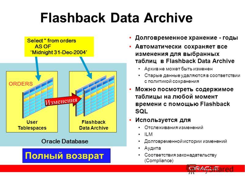 Flashback Data Archive Долговременное хранение - годы Автоматически сохраняет все изменения для выбранных таблиц в Flashback Data Archive Архив не может быть изменен Старые данные удаляются в соответствии с политикой сохранения Можно посмотреть содер