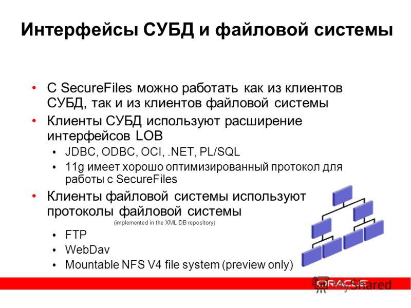 Интерфейсы СУБД и файловой системы С SecureFiles можно работать как из клиентов СУБД, так и из клиентов файловой системы Клиенты СУБД используют расширение интерфейсов LOB JDBC, ODBC, OCI,.NET, PL/SQL 11g имеет хорошо оптимизированный протокол для ра