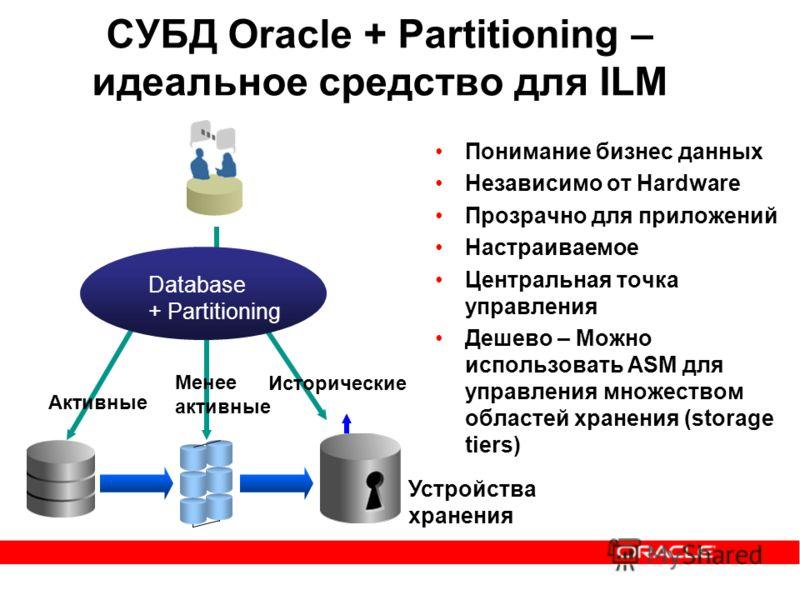 Устройства хранения СУБД Oracle + Partitioning – идеальное средство для ILM Понимание бизнес данных Независимо от Hardware Прозрачно для приложений Настраиваемое Центральная точка управления Дешево – Можно использовать ASM для управления множеством о