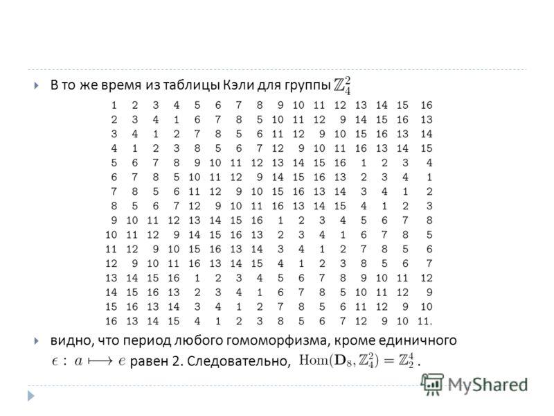 В то же время из таблицы Кэли для группы видно, что период любого гомоморфизма, кроме единичного равен 2. Следовательно,.