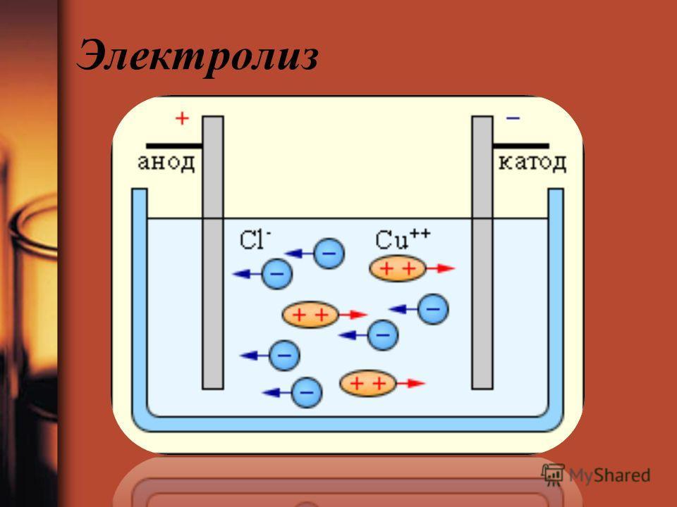 Цахилгаан металуургийн арга: Цахилгаан металлурги бол тогтмол цахилгаан гүйдэл буюу электролизээр металлыг дангаар нь ялгаруулах аргыг хэлнэ. Энэ аргаар оксид ба хлоридын хайлмалаас хөнгөн металлуудыг гаргаж авдаг. Ийм аргаар оксидоос хөнгөн цагааныг
