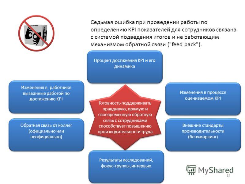 12 Седьмая ошибка при проведении работы по определению KPI показателей для сотрудников связана с системой подведения итогов и не работающим механизмом обратной связи (