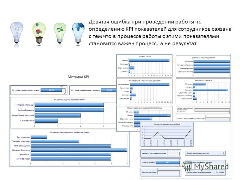14 Девятая ошибка при проведении работы по определению KPI показателей для сотрудников связана с тем что в процессе работы с этими показателями становится важен процесс, а не результат. Метрики KPI