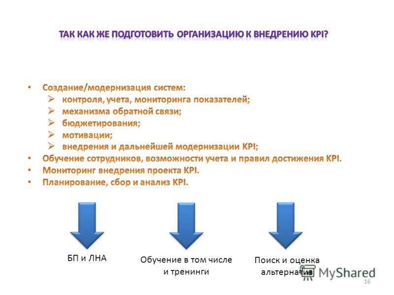 16 БП и ЛНА Обучение в том числе и тренинги Поиск и оценка альтернатив