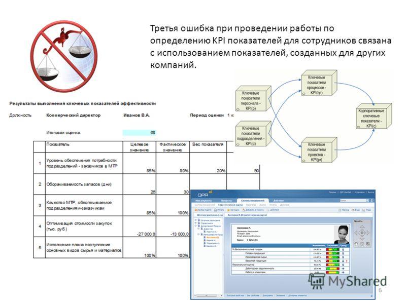 6 Третья ошибка при проведении работы по определению KPI показателей для сотрудников связана с использованием показателей, созданных для других компаний.