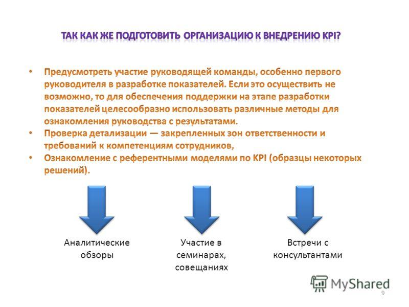 9 Аналитические обзоры Участие в семинарах, совещаниях Встречи с консультантами