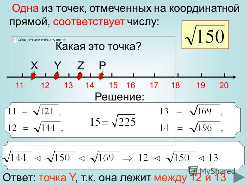 . Одна из точек, отмеченных на координатной прямой, соответствует числу: Какая это точка? 11121314151617181920 XYZP Решение: Ответ: точка Y, т.к. она лежит между 12 и 13