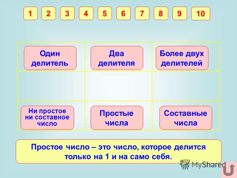 . 123456789 10 Один делитель Два делителя Более двух делителей Простые числа Составные числа Ни простое ни составное число Простое число – это число, которое делится только на 1 и на само себя.