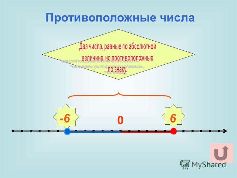 Противоположные числа 0 6-6