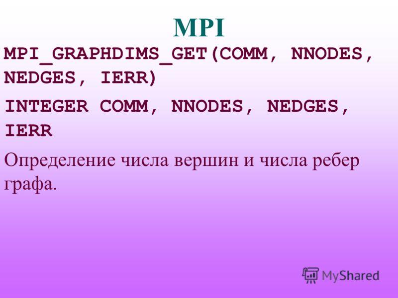 MPI MPI_GRAPHDIMS_GET(COMM, NNODES, NEDGES, IERR) INTEGER COMM, NNODES, NEDGES, IERR Определение числа вершин и числа ребер графа.