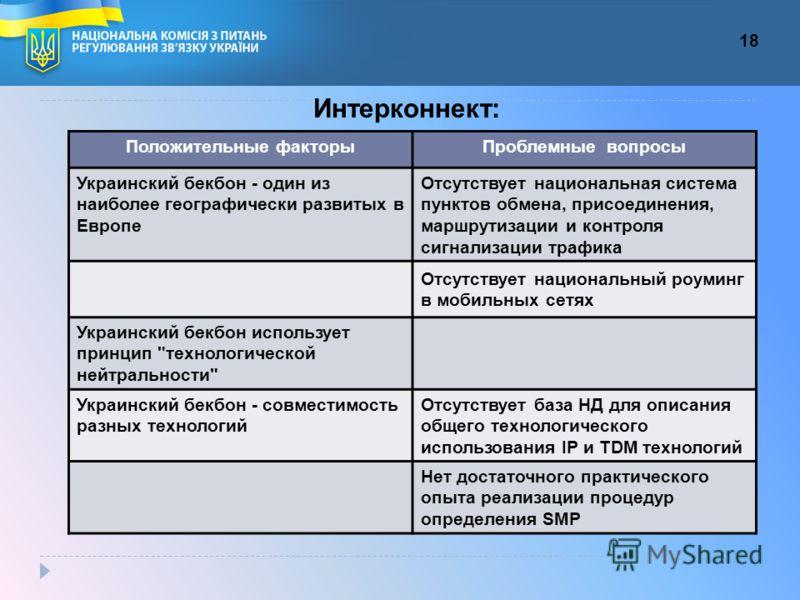 18 Положительные факторыПроблемные вопросы Украинcкий бекбон - один из наиболее географически развитых в Европе Отсутствует национальная система пунктов обмена, присоединения, маршрутизации и контроля сигнализации трафика Отсутствует национальный роу
