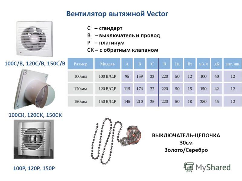 Вентилятор вытяжной Vector 100С/В, 120С/В, 150С/В С – стандарт В – выключатель и провод Р – платинум СК – с обратным клапаном 100СК, 120СК, 150СК 100P, 120P, 150P ВЫКЛЮЧАТЕЛЬ-ЦЕПОЧКА 30см Золото/Серебро