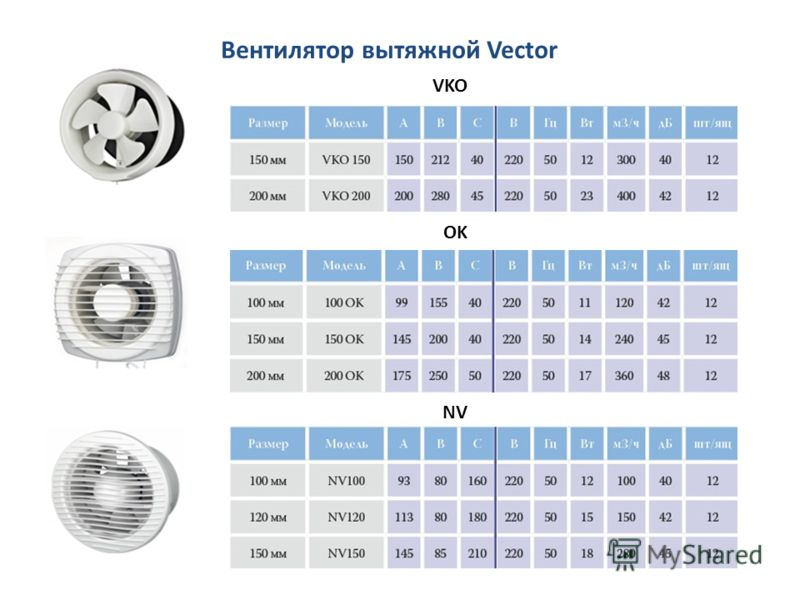 Вентилятор вытяжной Vector VKO OK NV