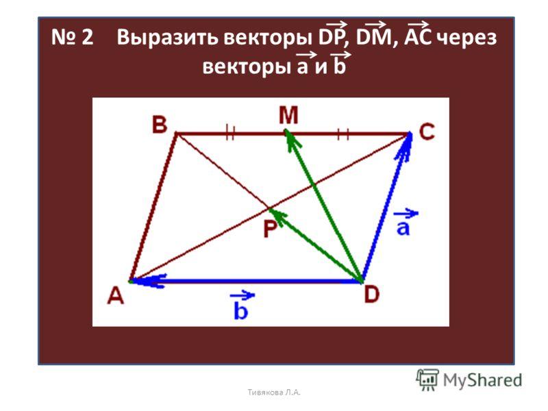 2 Выразить векторы DP, DM, AC через векторы а и b Тивякова Л.А.