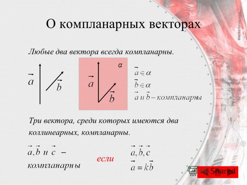 О компланарных векторах Любые два вектора всегда компланарны. Три вектора, среди которых имеются два коллинеарных, компланарны. α если