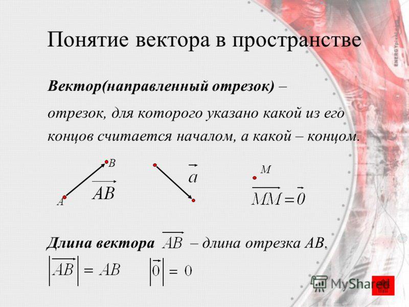 Понятие вектора в пространстве Вектор(направленный отрезок) – отрезок, для которого указано какой из его концов считается началом, а какой – концом. Длина вектора – длина отрезка AB. А В M