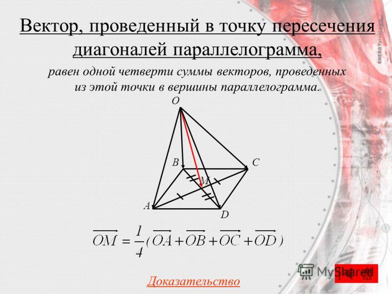 Вектор, проведенный в точку пересечения диагоналей параллелограмма, A B C D O M Доказательство равен одной четверти суммы векторов, проведенных из этой точки в вершины параллелограмма.