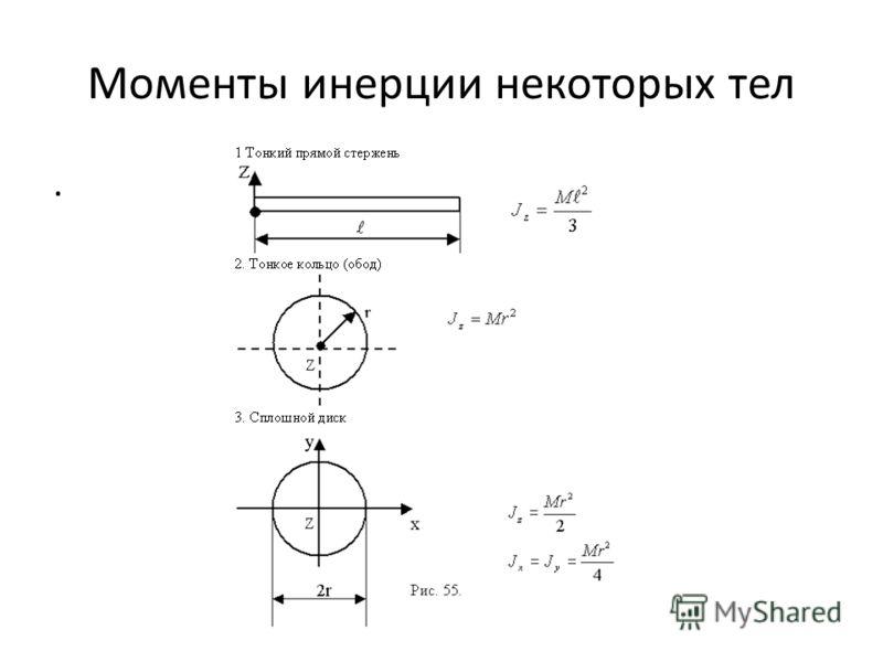 Моменты инерции некоторых тел.