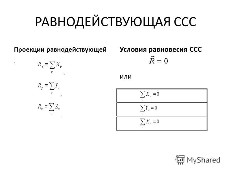 РАВНОДЕЙСТВУЮЩАЯ ССС Проекции равнодействующей. Условия равновесия ССС или