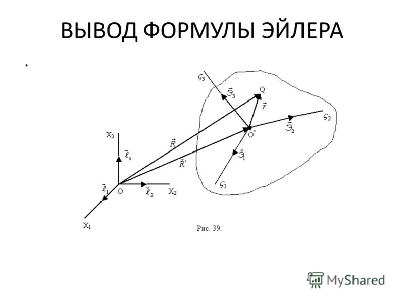 ВЫВОД ФОРМУЛЫ ЭЙЛЕРА.