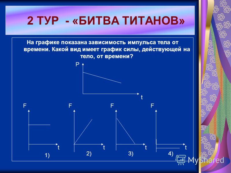 На графике показана зависимость импульса тела от времени. Какой вид имеет график силы, действующей на тело, от времени? 2 ТУР - «БИТВА ТИТАНОВ» t P t F t F t F t F 1) 2)3)4)