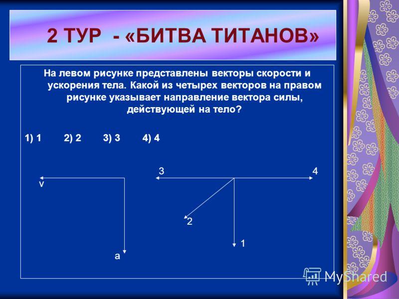 На левом рисунке представлены векторы скорости и ускорения тела. Какой из четырех векторов на правом рисунке указывает направление вектора силы, действующей на тело? 1) 1 2) 2 3) 3 4) 4 2 ТУР - «БИТВА ТИТАНОВ» v a 43 1 2