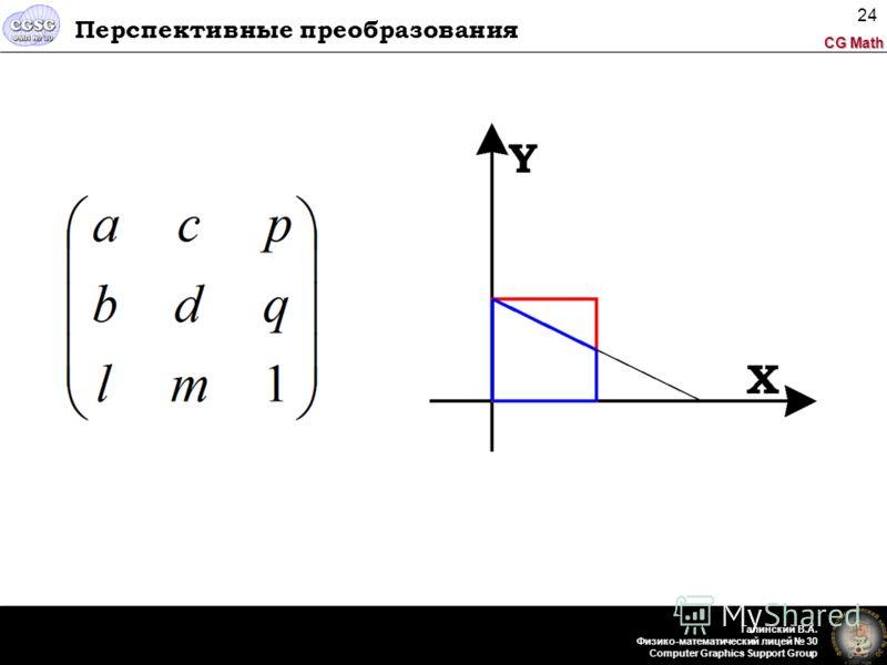 CG Math Галинский В.А. Физико-математический лицей 30 Computer Graphics Support Group 24 Перспективные преобразования